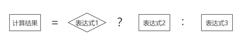 C语言三目运算符