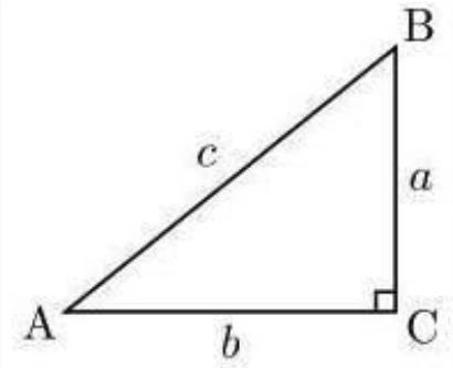 C/C++ 正弦函数 sin