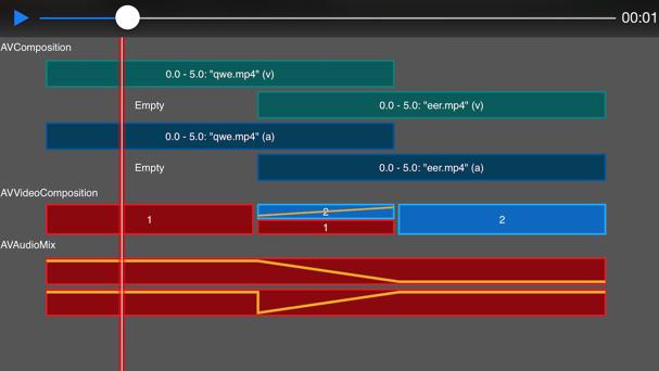 AVFoundation – 将多个媒体合并(五) – 多个视频之间设置转场溶解过渡效果